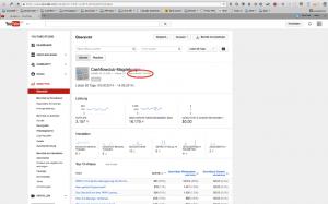 750.000 Youtube-Afrufe geknackt!