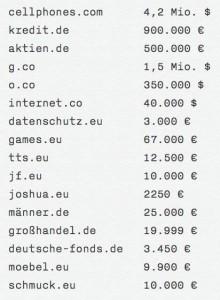 Preise für Domains