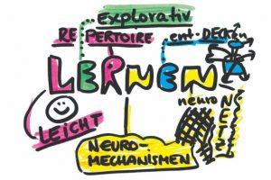 Kawa Lernen Vera F. Birkenbihl